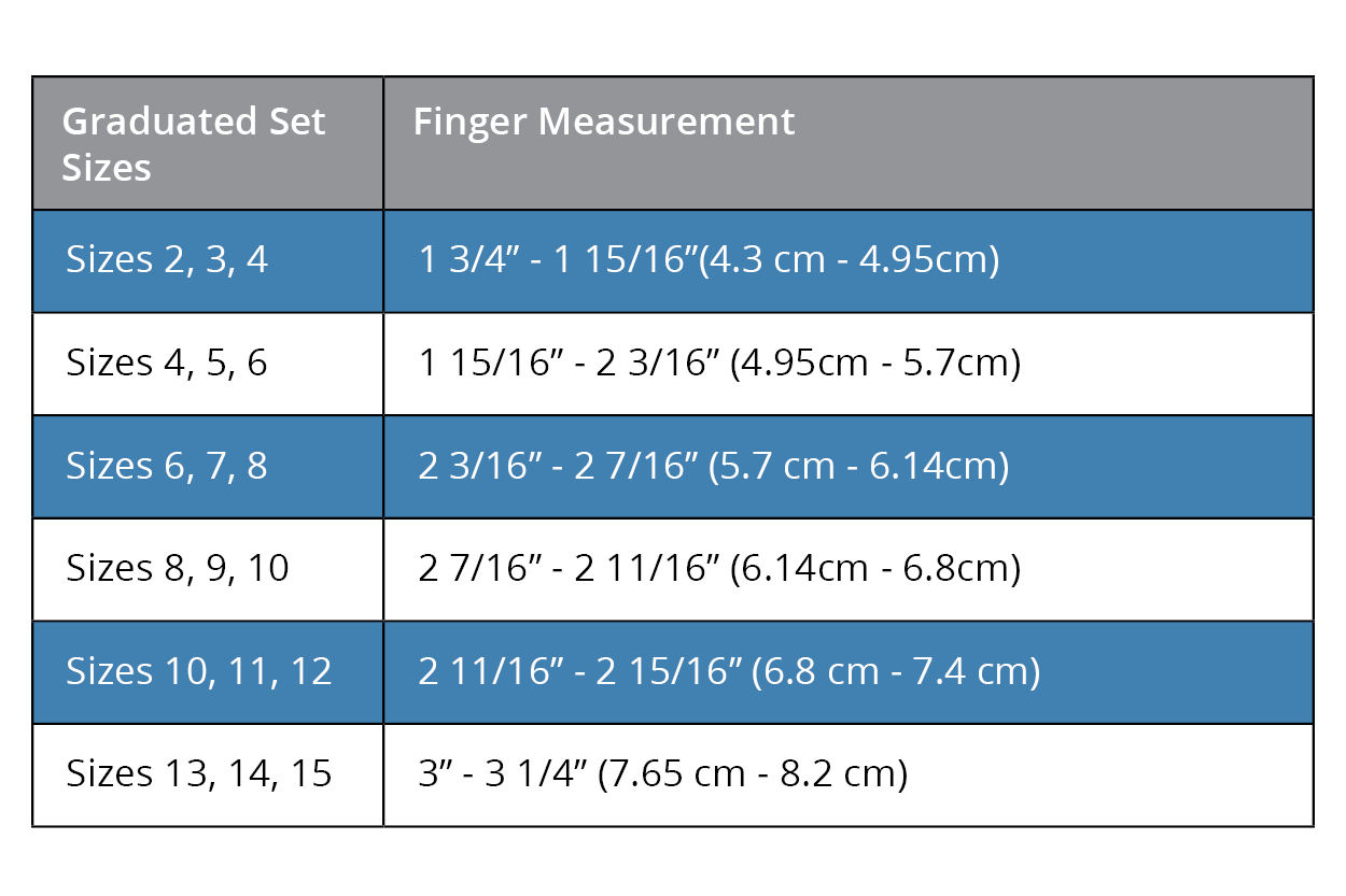 3pp ThumSling Size Chart